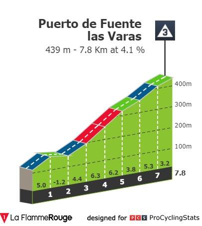 vuelta-a-espana-2019-stage-13-climb-n5-016eff4620.jpg