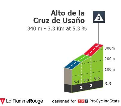 vuelta-a-espana-2019-stage-13-climb-n6-5c1f9a36a7.jpg