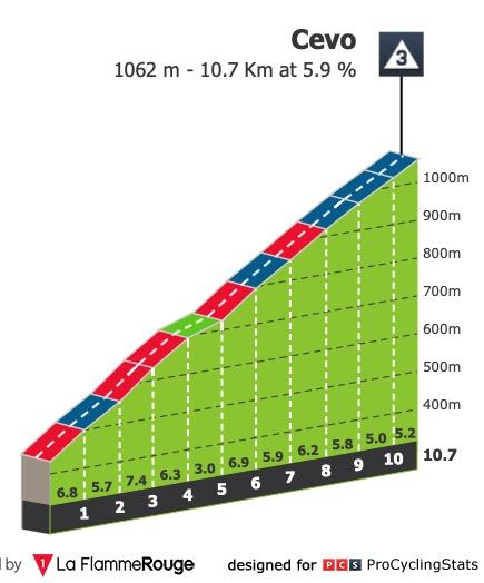 giro-d-italia-2019-stage-16-climb-n9-19553e7f9a.jpg