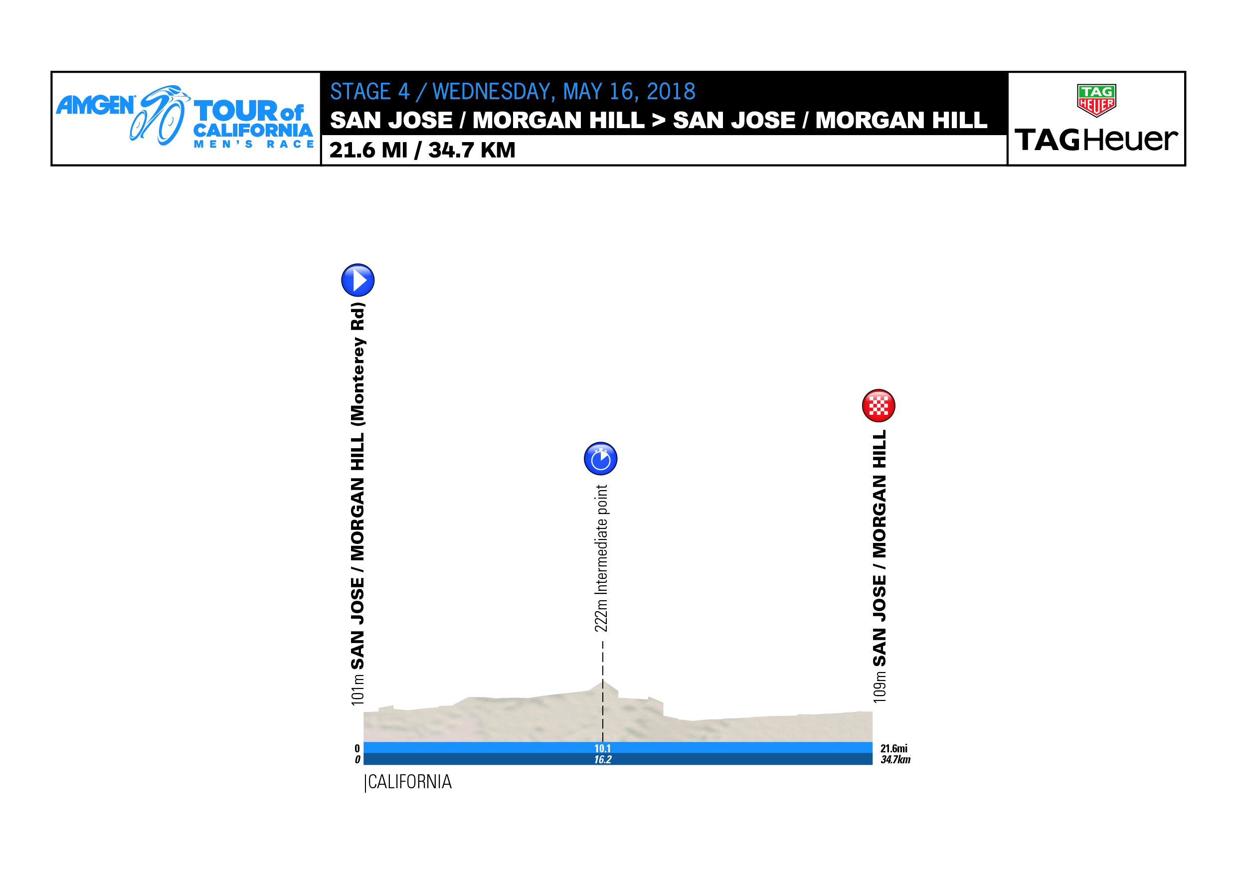 Amgen Tour of California Tour-of-california-2018-stage-4-profile-82c912e885