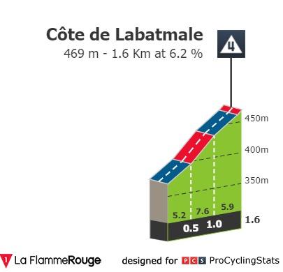 tour-de-france-2019-stage-14-climb-1c6ff6beab.jpg