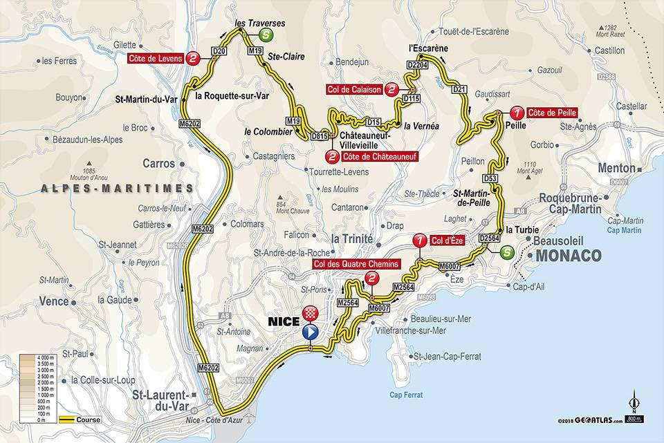 Paris Nice 2018 Stage 8 Stage Race Profiles