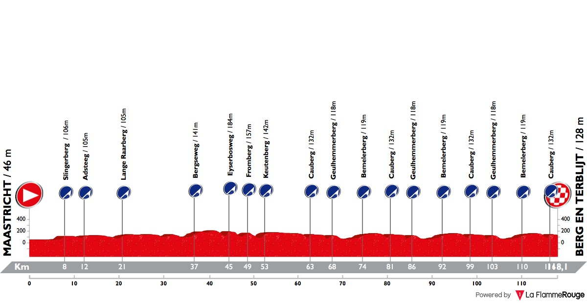 Amstel Gold Race (WE) Amstel-gold-race-we-2018-profile-ce5846e7d0
