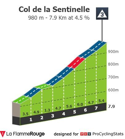 tour-de-france-2019-stage-17-climb-n2-07433c9d26.jpg