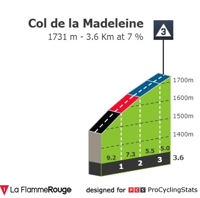 tour-de-france-2019-stage-19-climb-n3-ce58e003ca.jpg