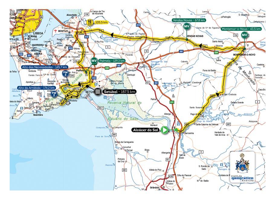 Volta A Portugal Em Bicicleta Liberty Seguros 2016 Stage 9