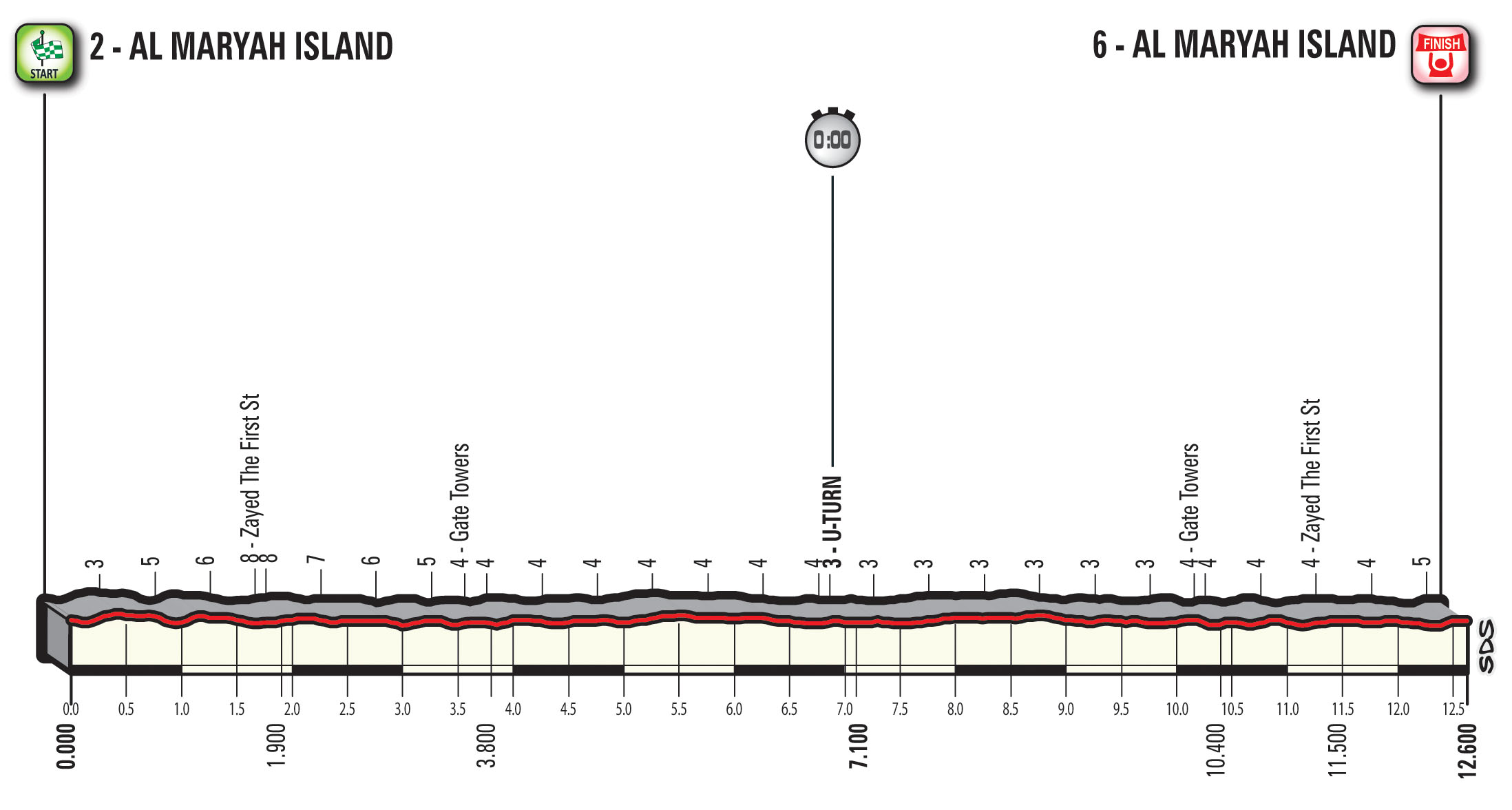 Abu Dhabi Tour Abu-dhabi-tour-2018-stage-4-profile-cd5592f534