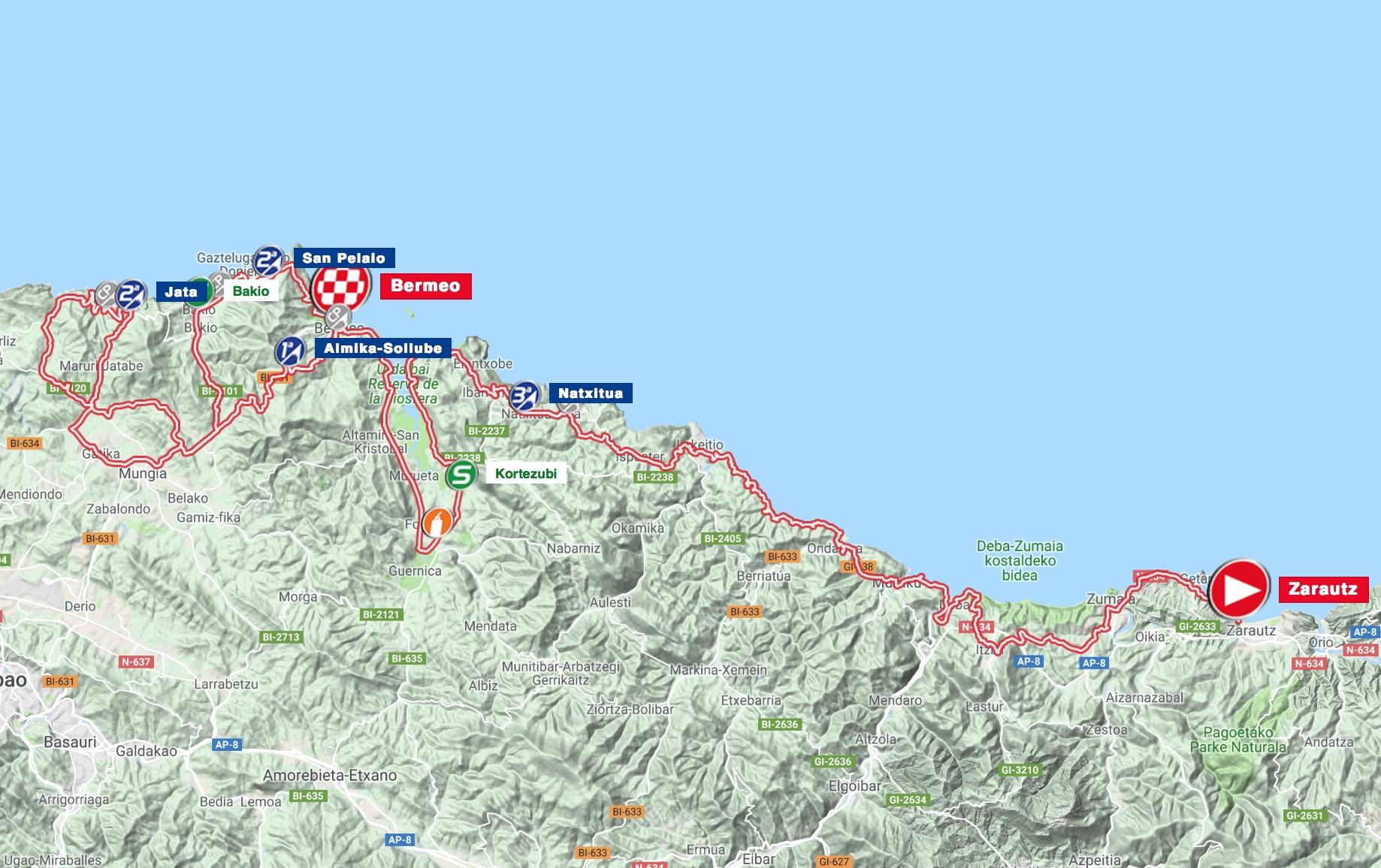 Tour De France Tracker Beta