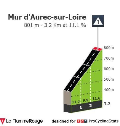 tour-de-france-2019-stage-9-climb-24d4c0e7a0.jpg