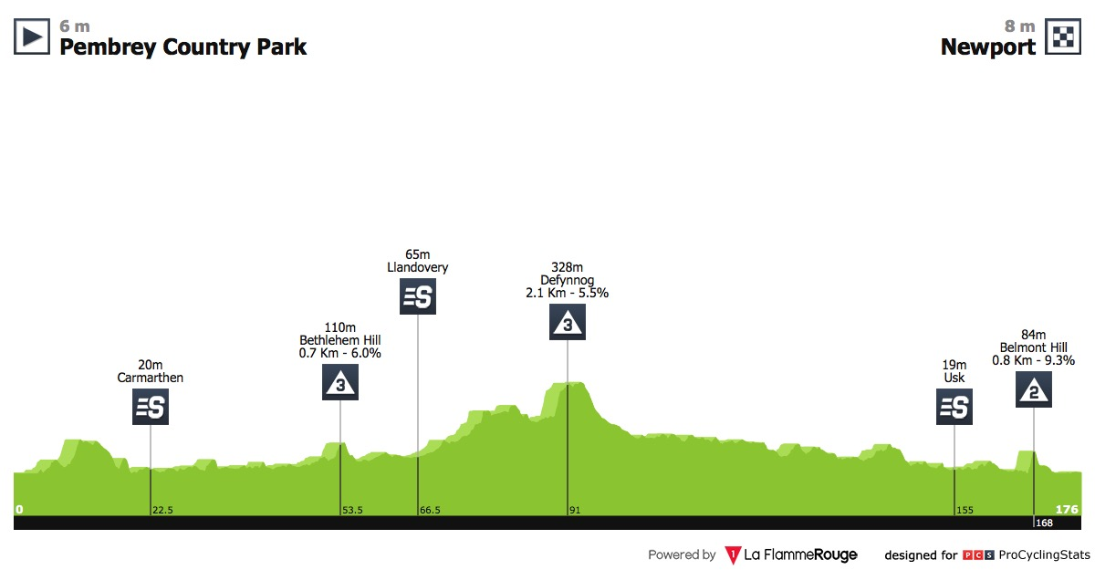 UCI Europe Tour - Page 17 Tour-of-brittain-2018-stage-1-profile-89a9201269