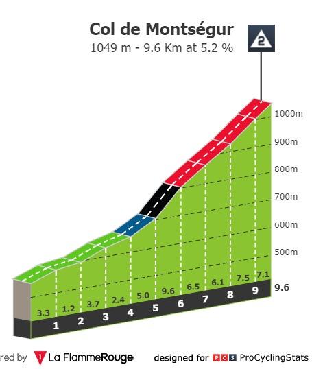 tour-de-france-2019-stage-15-climb-ccdcbcec54.jpg