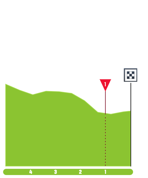 https://www.procyclingstats.com/images/profiles/ap/dd/tour-of-rwanda-2019-stage-3-finish-9fe62414e1.png