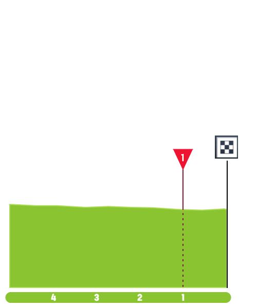 Santos Tour Down Under 2020 Tour-down-under-2020-stage-1-finish-10e9fd3e05