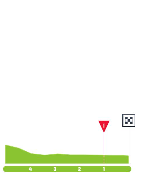 Santos Tour Down Under 2020 Tour-down-under-2020-stage-5-finish-206de1f503