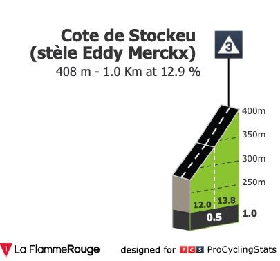 liege-bastogne-liege-2019-result-climb-n5-3f5ea2f60c.jpg