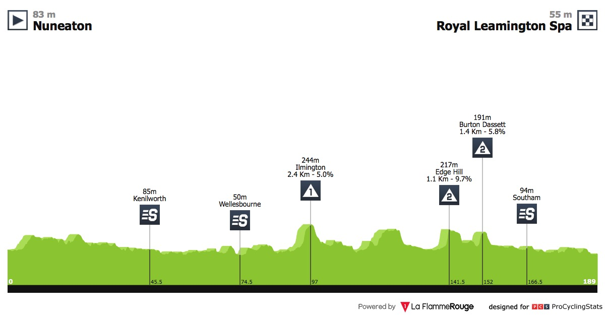 UCI Europe Tour - Page 17 Tour-of-brittain-2018-stage-4-profile-1729a708bb