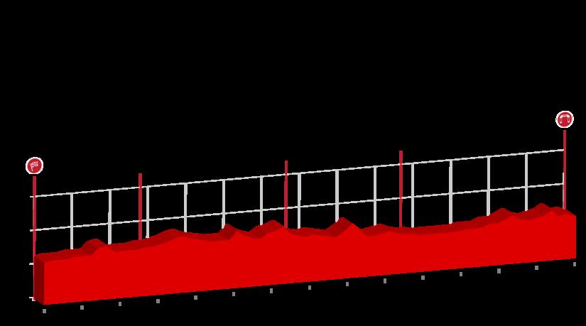 Tour de Suisse 2018 Tour-de-suisse-2018-stage-9-profile-ae4116e987
