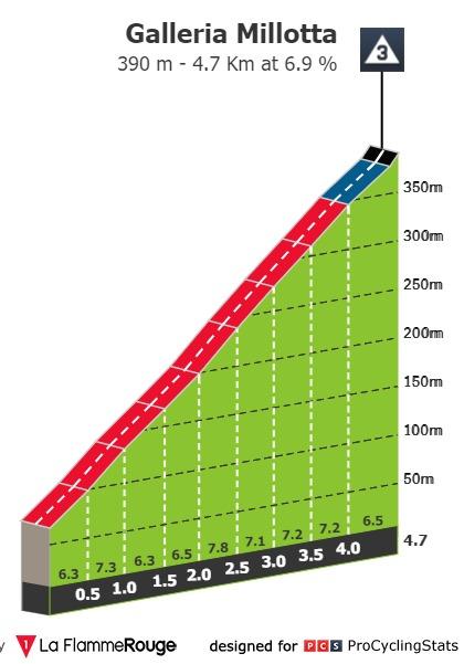 [Immagine: giro-d-italia-2020-stage-6-climb-d8e8b17b6e.jpg]