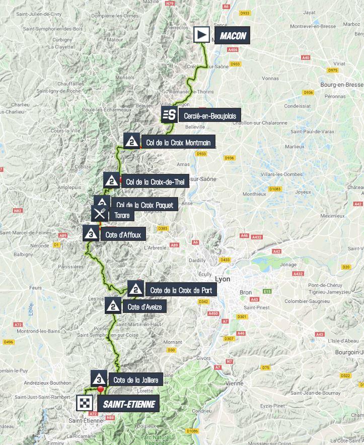 LIVE ] Tour de France Stage 8
