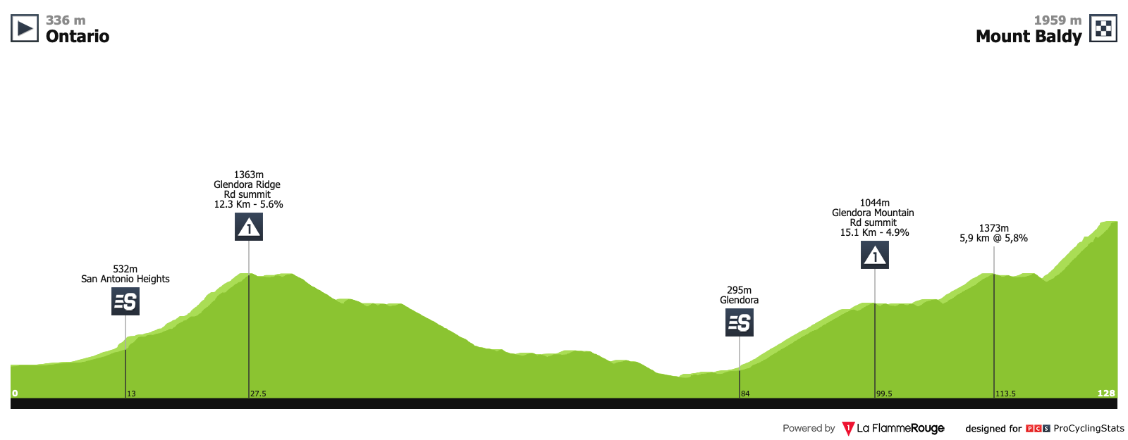 Amgen Tour of California 2019 Tour-of-california-2019-stage-6-profile-n2-8d35c0c1e5