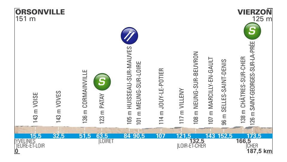 paris-nice-2018-stage-2-profile-n2-ea8b53dee6.jpeg