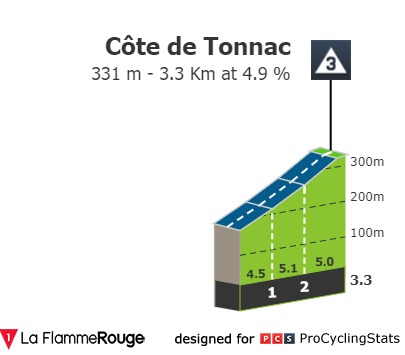 tour-de-france-2019-stage-11-climb-b67e9ed04f.jpg