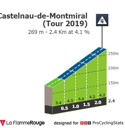 tour-de-france-2019-stage-11-climb-n2-dea846dac5.jpg