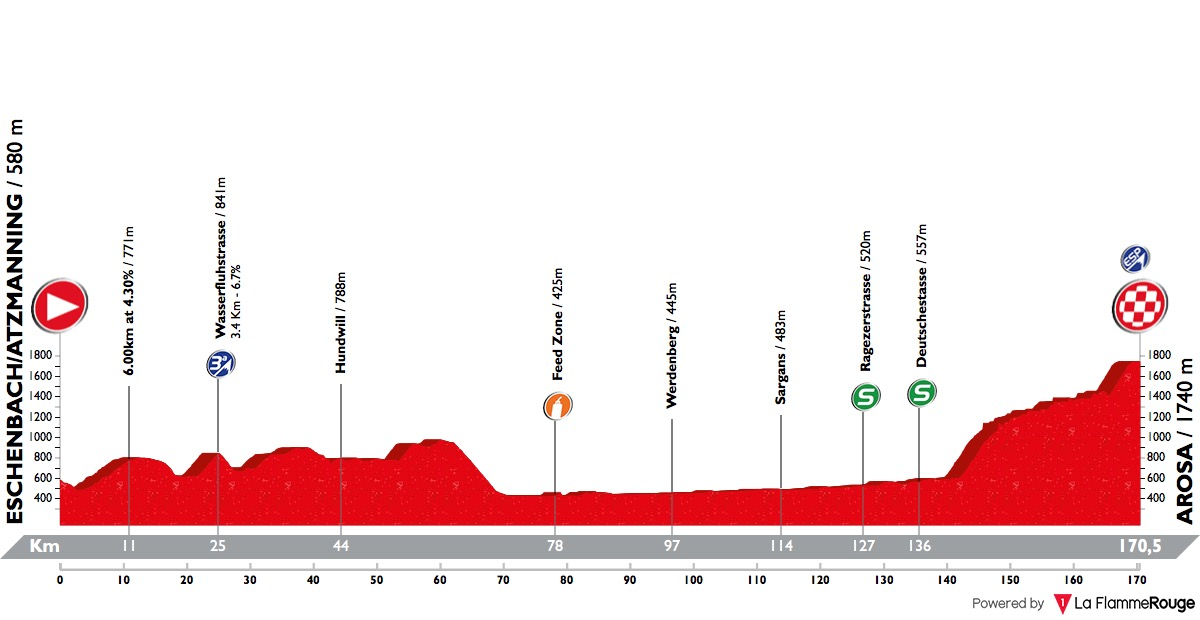 Tour de Suisse - Page 6 Tour-de-suisse-2018-stage-7-profile-n2-9d030358ed