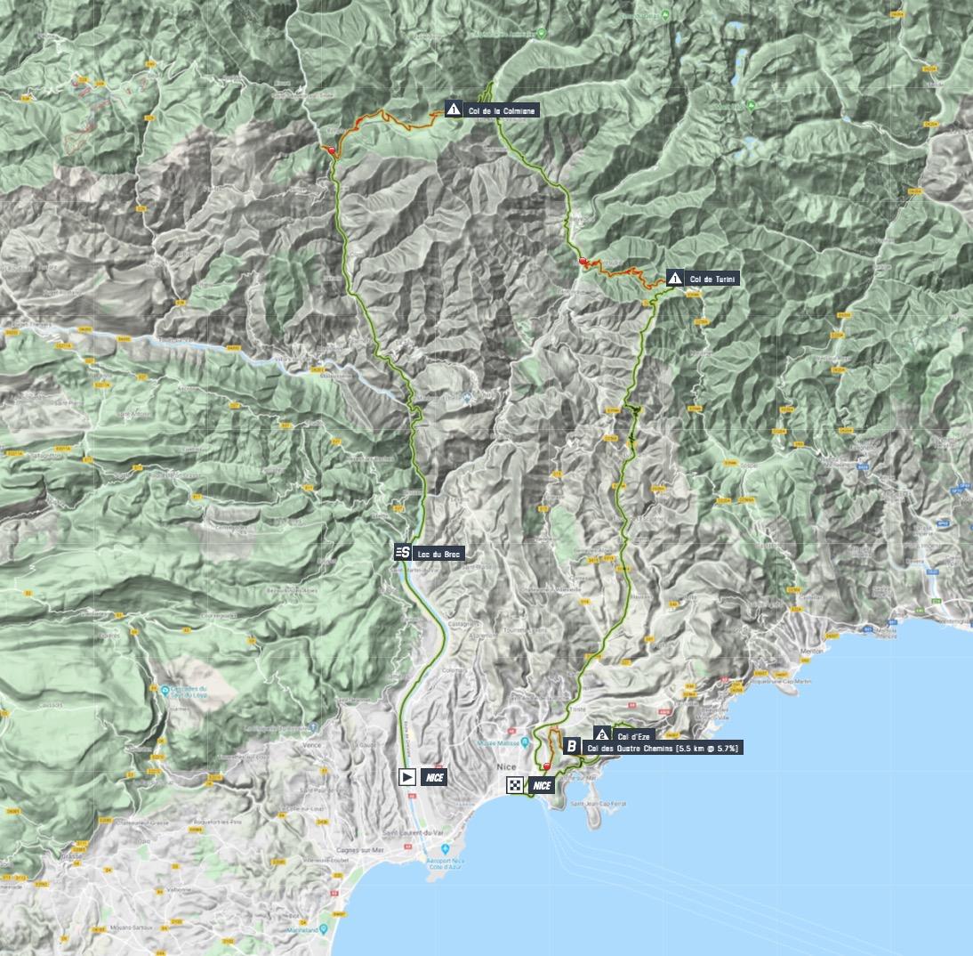 Tour De France 2020 Stage 2 Stage Race Profiles