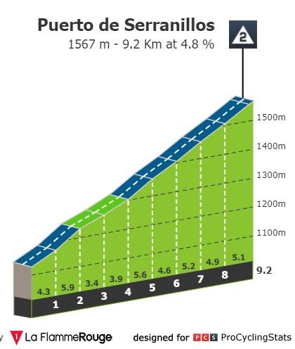 vuelta-a-espana-2019-stage-20-climb-e795133b01.jpg