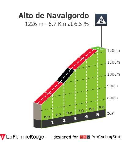 vuelta-a-espana-2019-stage-20-climb-n2-5bda785199.jpg