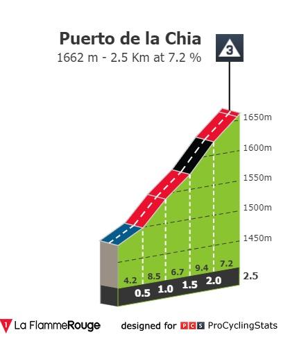 vuelta-a-espana-2019-stage-20-climb-n3-81288468de.jpg