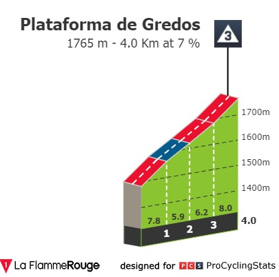 vuelta-a-espana-2019-stage-20-climb-n5-cf74de3460.jpg