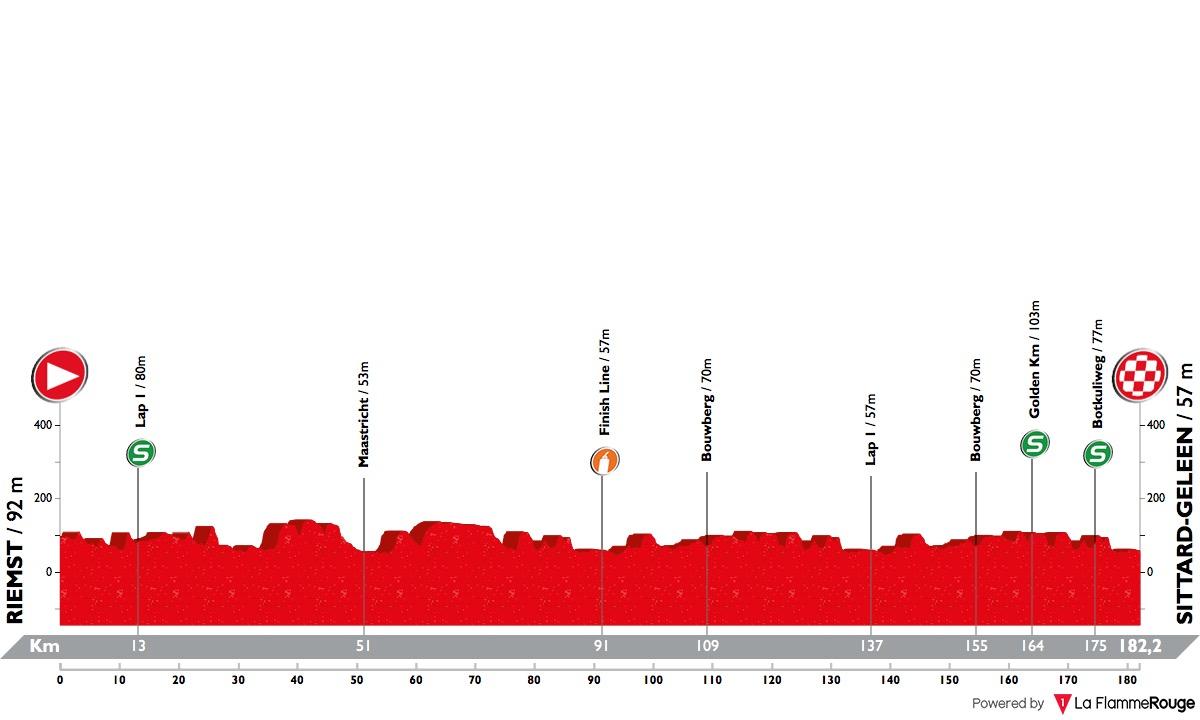 binckbank-tour-2018-stage-6-profile-f137c04000.jpg