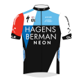 Hagens Berman Axeon