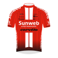 Santos Tour Down Under Team-sunweb-2019-n2