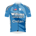 Vérandas Willems-Crelan